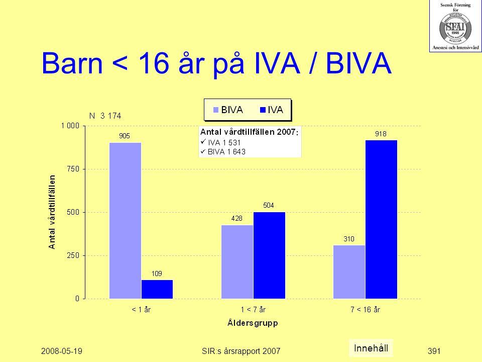 2008-05-19SIR:s årsrapport 2007391 Barn < 16 år på IVA / BIVA Innehåll