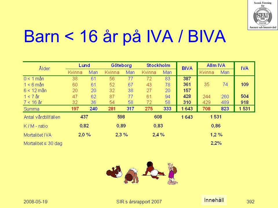 2008-05-19SIR:s årsrapport 2007392 Barn < 16 år på IVA / BIVA Innehåll