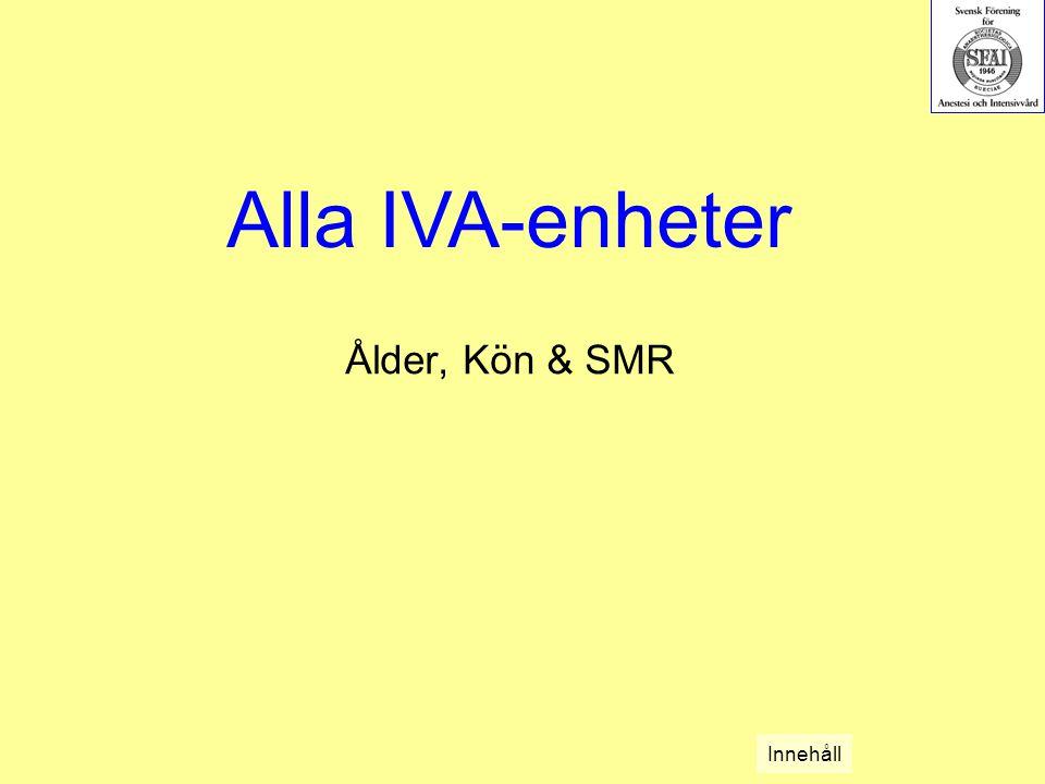 Ålder, Kön & SMR Innehåll Alla IVA-enheter