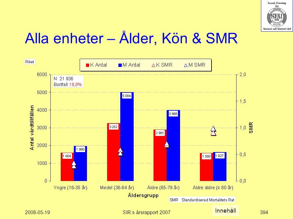 2008-05-19SIR:s årsrapport 2007394 Innehåll Alla enheter – Ålder, Kön & SMR