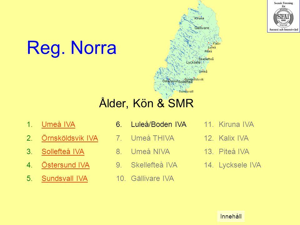 Ålder, Kön & SMR 1.Umeå IVAUmeå IVA 2.Örnsköldsvik IVAÖrnsköldsvik IVA 3.Sollefteå IVASollefteå IVA 4.Östersund IVAÖstersund IVA 5.Sundsvall IVASundsvall IVA Reg.