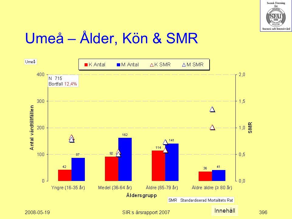 2008-05-19SIR:s årsrapport 2007396 Umeå – Ålder, Kön & SMR Innehåll