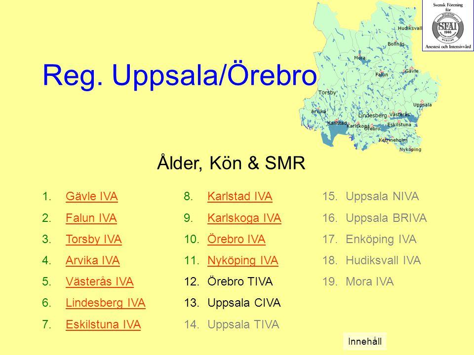 1.Gävle IVAGävle IVA 2.Falun IVAFalun IVA 3.Torsby IVATorsby IVA 4.Arvika IVAArvika IVA 5.Västerås IVAVästerås IVA 6.Lindesberg IVALindesberg IVA 7.Eskilstuna IVAEskilstuna IVA 8.Karlstad IVAKarlstad IVA 9.Karlskoga IVAKarlskoga IVA 10.Örebro IVAÖrebro IVA 11.Nyköping IVANyköping IVA 12.Örebro TIVA 13.Uppsala CIVA 14.Uppsala TIVA Reg.