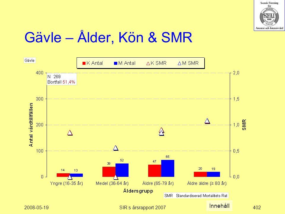 2008-05-19SIR:s årsrapport 2007402 Gävle – Ålder, Kön & SMR Innehåll