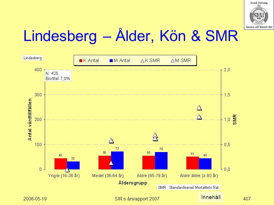 2008-05-19SIR:s årsrapport 2007407 Lindesberg – Ålder, Kön & SMR Innehåll