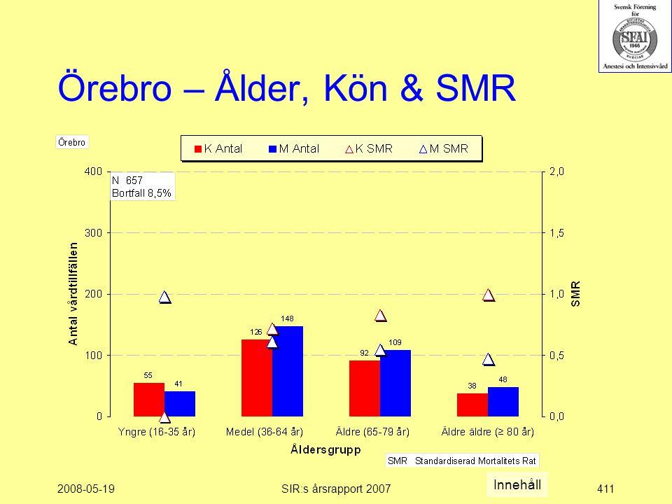 2008-05-19SIR:s årsrapport 2007411 Örebro – Ålder, Kön & SMR Innehåll