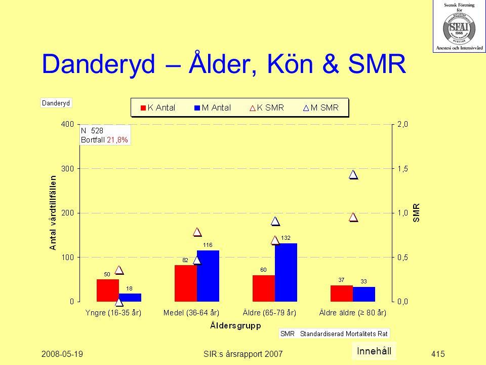 2008-05-19SIR:s årsrapport 2007415 Danderyd – Ålder, Kön & SMR Innehåll
