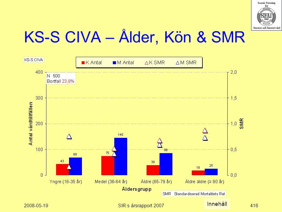 2008-05-19SIR:s årsrapport 2007416 KS-S CIVA – Ålder, Kön & SMR Innehåll