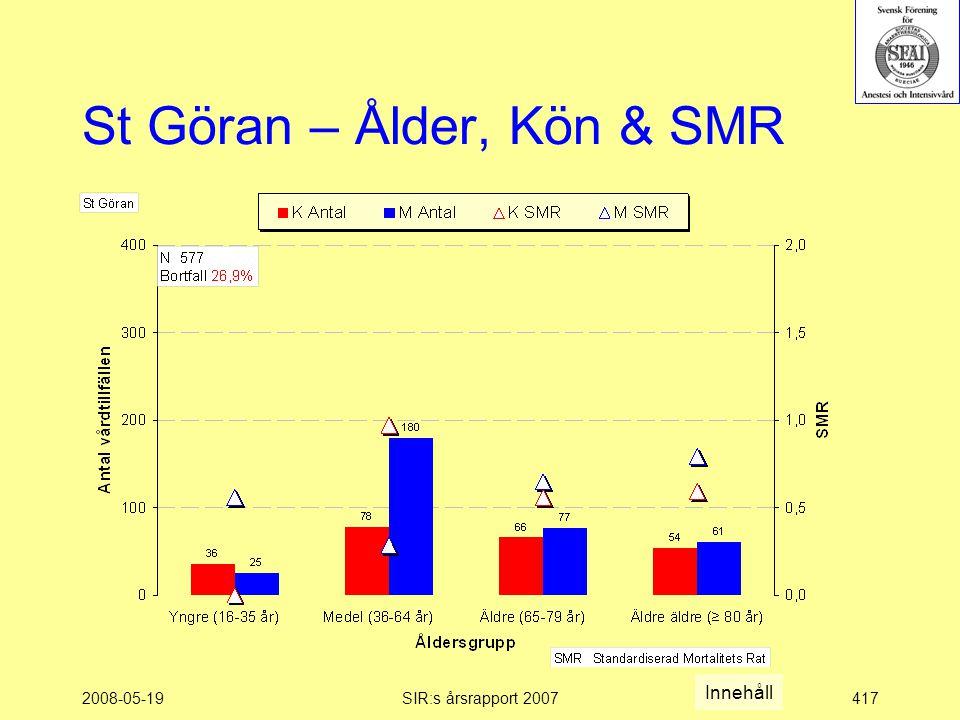 2008-05-19SIR:s årsrapport 2007417 St Göran – Ålder, Kön & SMR Innehåll