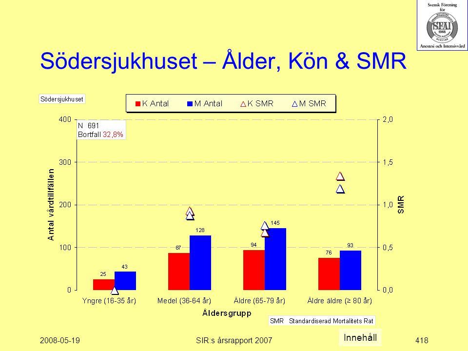 2008-05-19SIR:s årsrapport 2007418 Södersjukhuset – Ålder, Kön & SMR Innehåll
