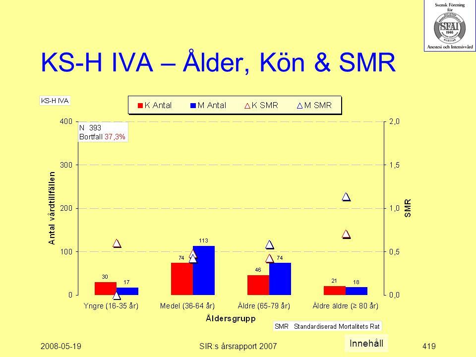 2008-05-19SIR:s årsrapport 2007419 KS-H IVA – Ålder, Kön & SMR Innehåll