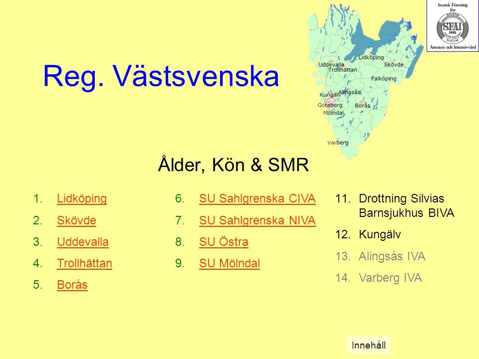 6.SU Sahlgrenska CIVASU Sahlgrenska CIVA 7.SU Sahlgrenska NIVASU Sahlgrenska NIVA 8.SU ÖstraSU Östra 9.SU MölndalSU Mölndal 1.LidköpingLidköping 2.SkövdeSkövde 3.UddevallaUddevalla 4.TrollhättanTrollhättan 5.BoråsBorås Reg.