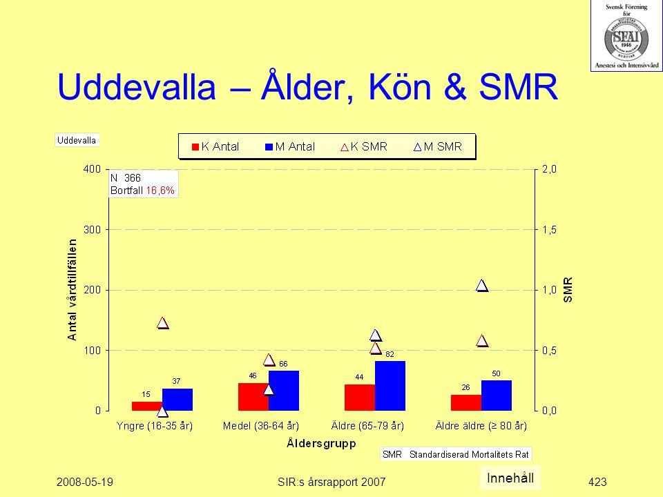 2008-05-19SIR:s årsrapport 2007423 Uddevalla – Ålder, Kön & SMR Innehåll
