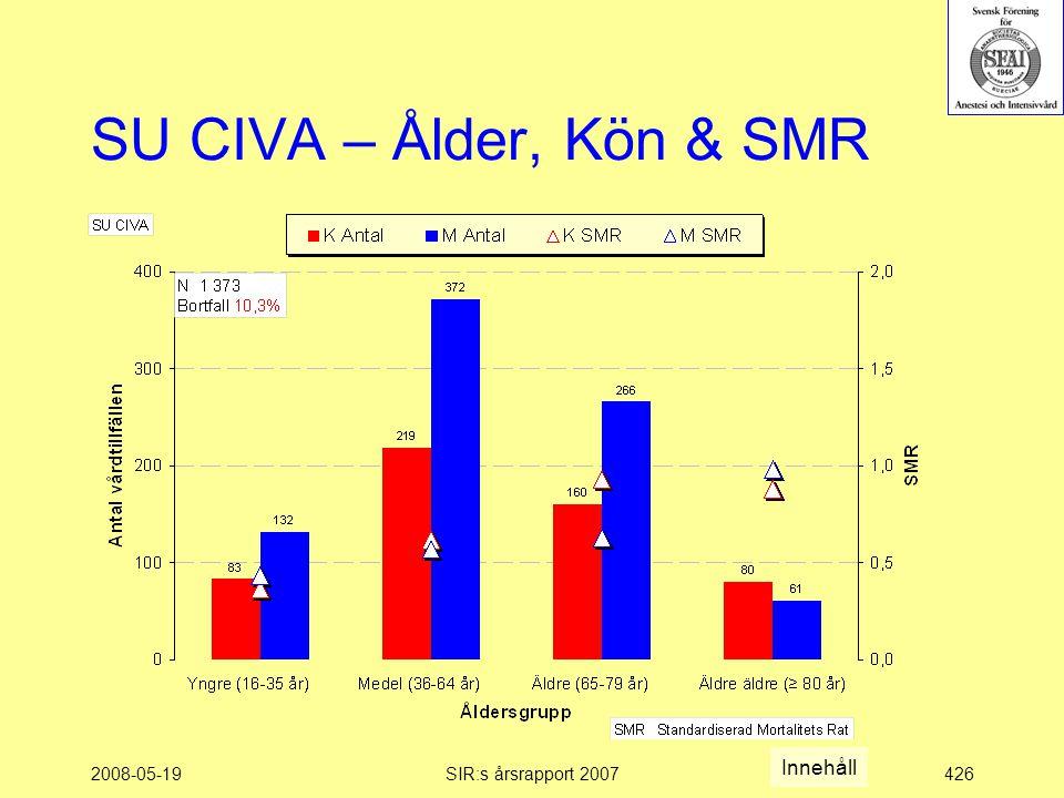 2008-05-19SIR:s årsrapport 2007426 SU CIVA – Ålder, Kön & SMR Innehåll