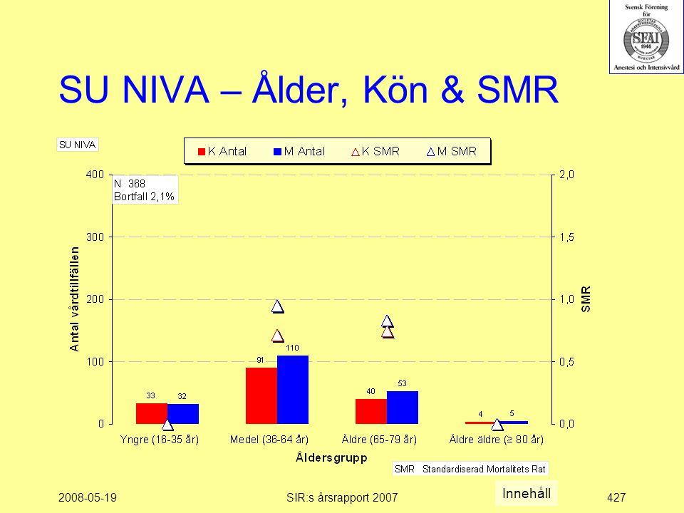 2008-05-19SIR:s årsrapport 2007427 SU NIVA – Ålder, Kön & SMR Innehåll
