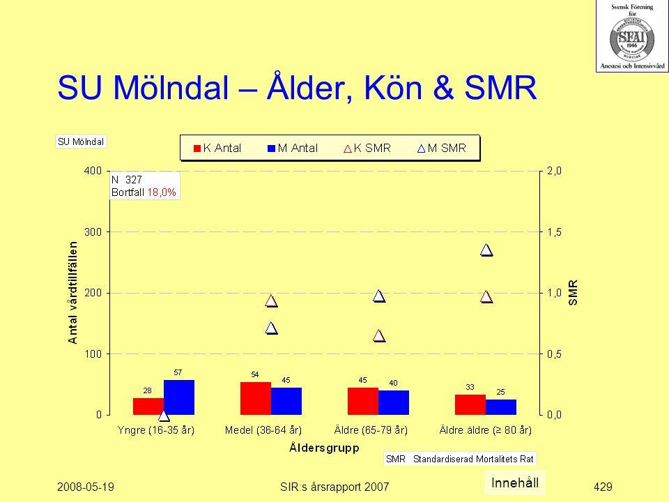 2008-05-19SIR:s årsrapport 2007429 SU Mölndal – Ålder, Kön & SMR Innehåll