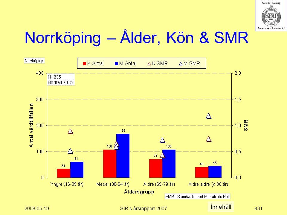 2008-05-19SIR:s årsrapport 2007431 Norrköping – Ålder, Kön & SMR Innehåll