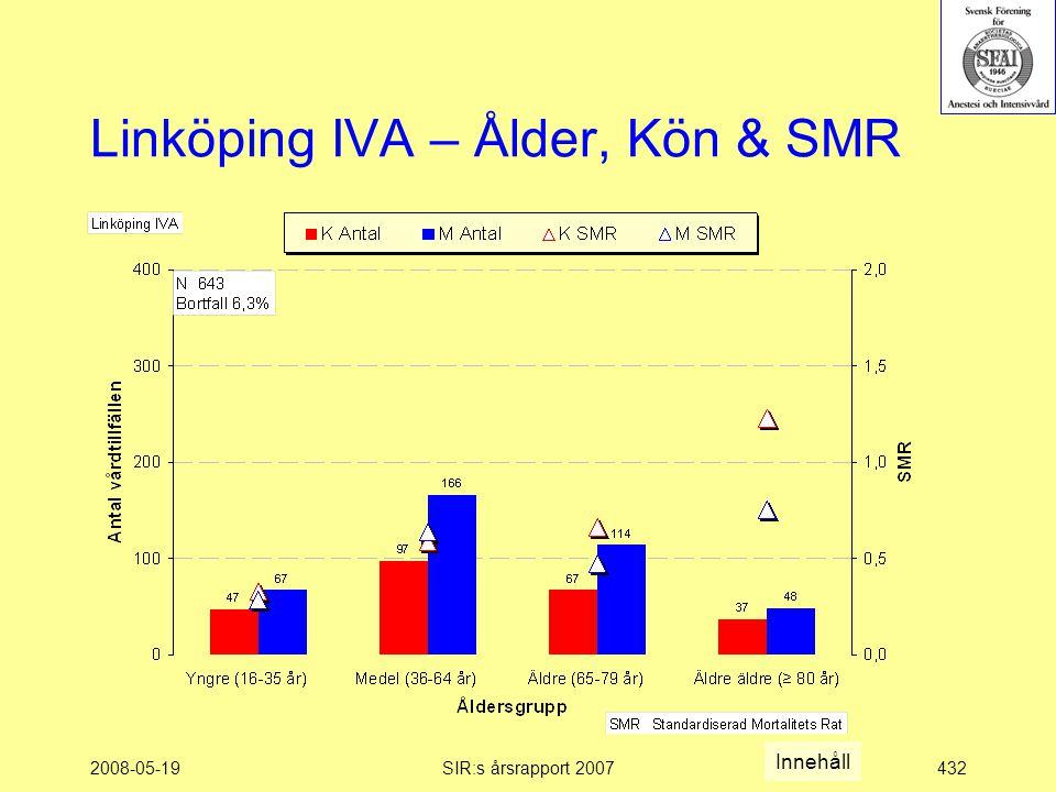 2008-05-19SIR:s årsrapport 2007432 Linköping IVA – Ålder, Kön & SMR Innehåll