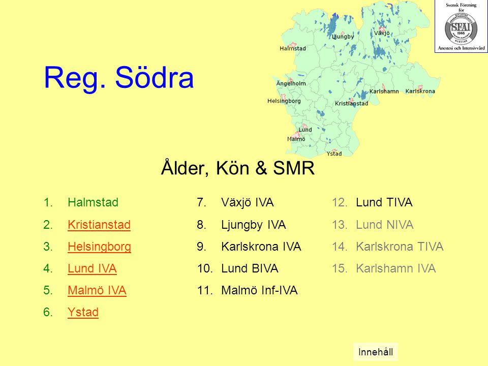 Ålder, Kön & SMR 1.Halmstad 2.KristianstadKristianstad 3.HelsingborgHelsingborg 4.Lund IVALund IVA 5.Malmö IVAMalmö IVA 6.YstadYstad Reg.