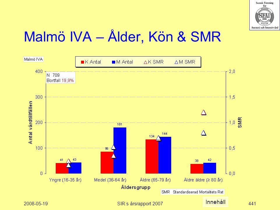 2008-05-19SIR:s årsrapport 2007441 Malmö IVA – Ålder, Kön & SMR Innehåll
