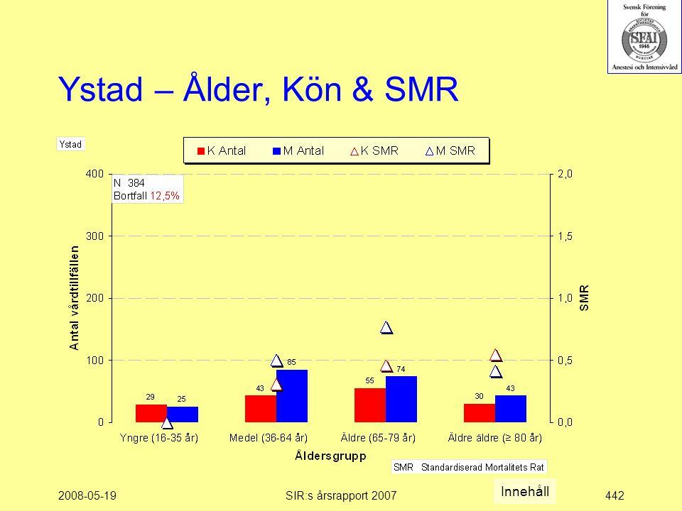 2008-05-19SIR:s årsrapport 2007442 Ystad – Ålder, Kön & SMR Innehåll