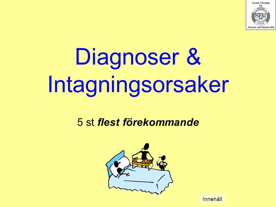Diagnoser & Intagningsorsaker 5 st flest förekommande Innehåll
