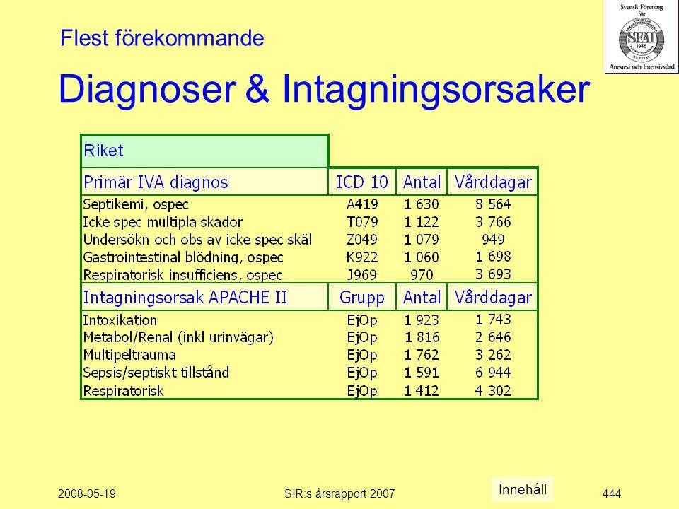 2008-05-19SIR:s årsrapport 2007444 Diagnoser & Intagningsorsaker Flest förekommande Innehåll