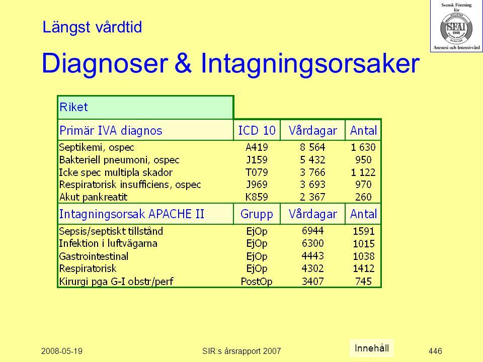 2008-05-19SIR:s årsrapport 2007446 Diagnoser & Intagningsorsaker Längst vårdtid Innehåll