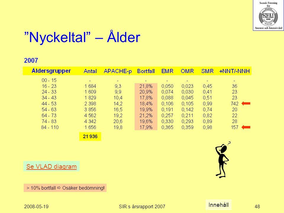 2008-05-19SIR:s årsrapport 200748 Nyckeltal – Ålder Se VLAD diagram Innehåll > 10% bortfall  Osäker bedömning!