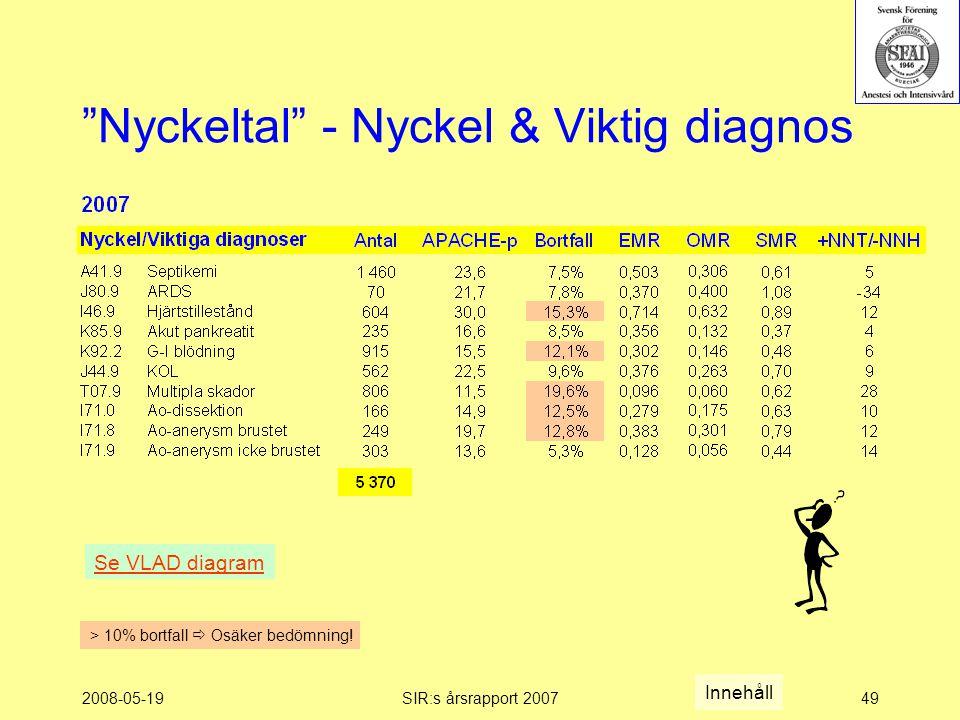 2008-05-19SIR:s årsrapport 200749 Nyckeltal - Nyckel & Viktig diagnos Se VLAD diagram Innehåll > 10% bortfall  Osäker bedömning!