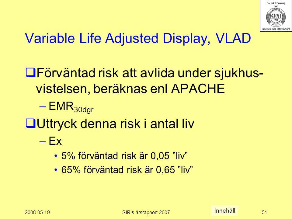 2008-05-19SIR:s årsrapport 200751 Variable Life Adjusted Display, VLAD  Förväntad risk att avlida under sjukhus- vistelsen, beräknas enl APACHE –EMR 30dgr  Uttryck denna risk i antal liv –Ex 5% förväntad risk är 0,05 liv 65% förväntad risk är 0,65 liv Innehåll