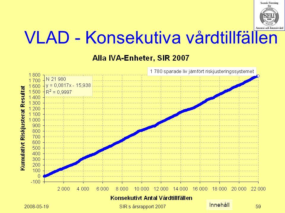 2008-05-19SIR:s årsrapport 200759 VLAD - Konsekutiva vårdtillfällen Innehåll