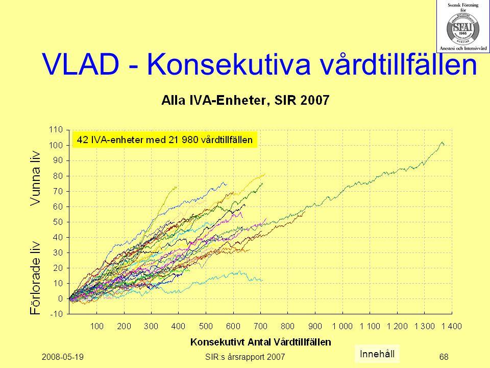 2008-05-19SIR:s årsrapport 200768 VLAD - Konsekutiva vårdtillfällen Innehåll
