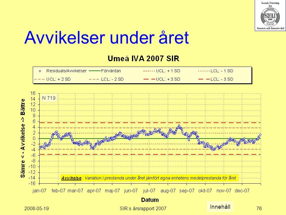2008-05-19SIR:s årsrapport 200776 Avvikelser under året Innehåll