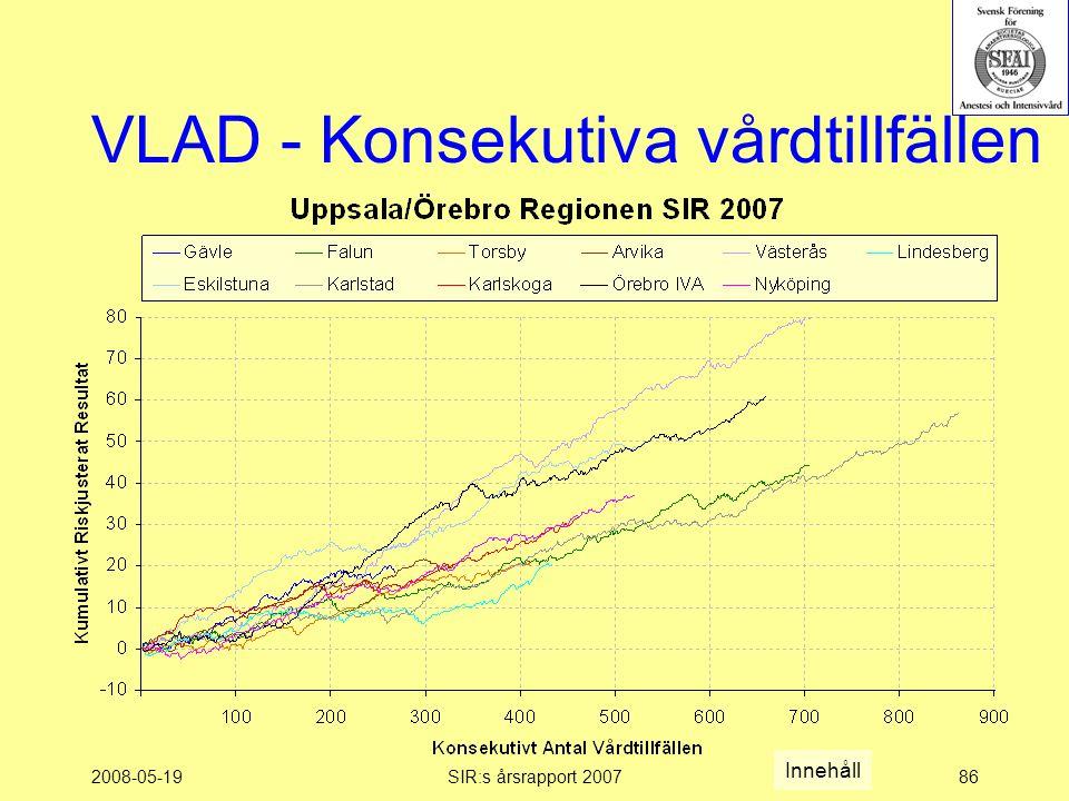 2008-05-19SIR:s årsrapport 200786 VLAD - Konsekutiva vårdtillfällen Innehåll