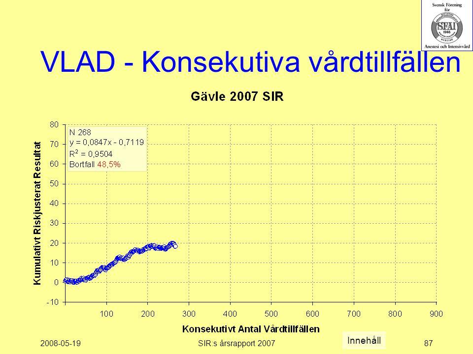 2008-05-19SIR:s årsrapport 200787 VLAD - Konsekutiva vårdtillfällen Innehåll