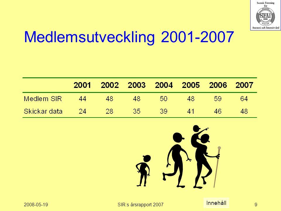 2008-05-19SIR:s årsrapport 20079 Medlemsutveckling 2001-2007 Innehåll