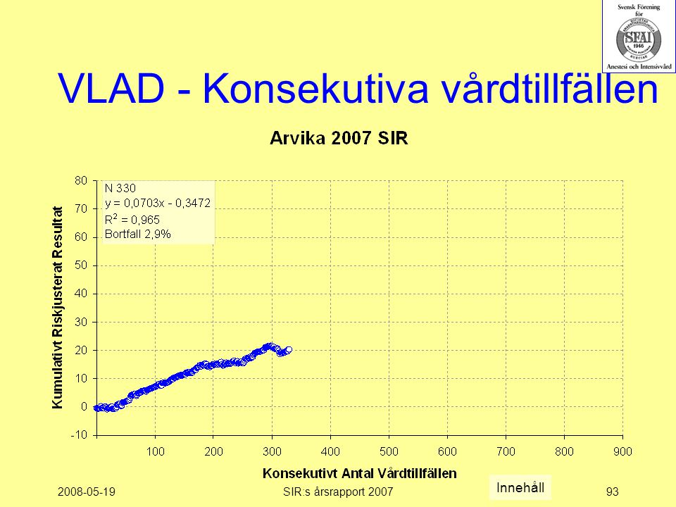 2008-05-19SIR:s årsrapport 200793 VLAD - Konsekutiva vårdtillfällen Innehåll