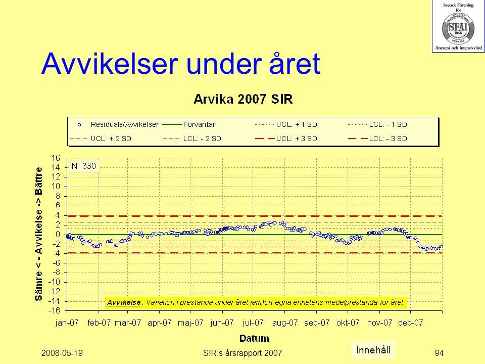 2008-05-19SIR:s årsrapport 200794 Avvikelser under året Innehåll