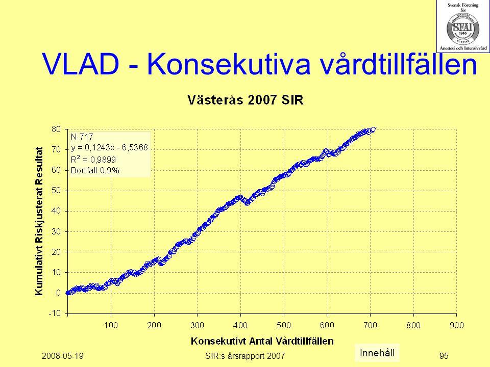 2008-05-19SIR:s årsrapport 200795 VLAD - Konsekutiva vårdtillfällen Innehåll