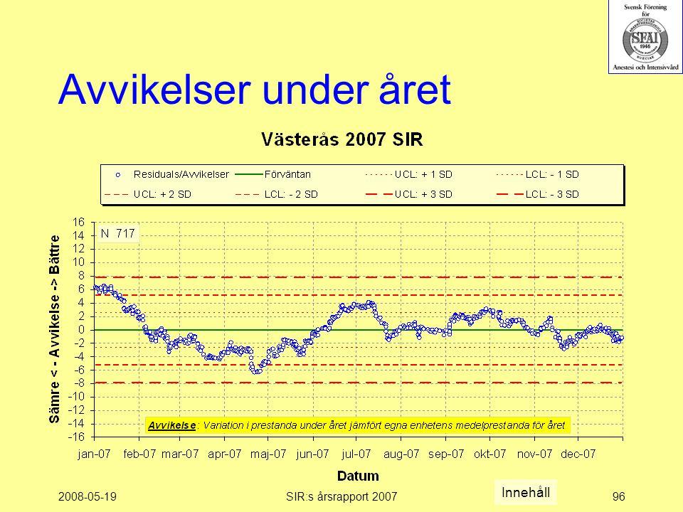 2008-05-19SIR:s årsrapport 200796 Avvikelser under året Innehåll