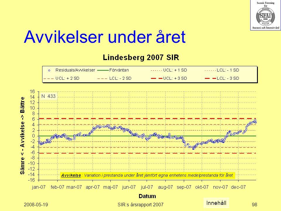 2008-05-19SIR:s årsrapport 200798 Avvikelser under året Innehåll