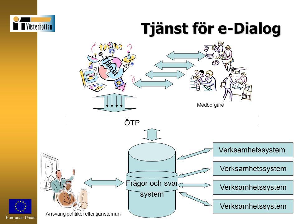 European Union Tjänst för e-Dialog Ärende- hanterings- system ÖTP e-Tjänst Verksamhetssystem Ansvarig politiker eller tjänsteman Medborgare Frågor och svar