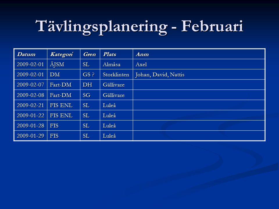Tävlingsplanering - Februari DatumKategoriGrenPlatsAnm 2009-02-01ÄJSMSLAlmåsaAxel 2009-02-01DM GS .