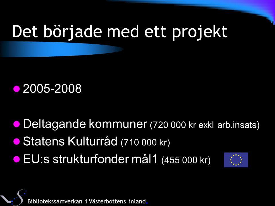 Det började med ett projekt 2005-2008 Deltagande kommuner (720 000 kr exkl arb.insats) Statens Kulturråd (710 000 kr) EU:s strukturfonder mål1 (455 000 kr) Bibliotekssamverkan i Västerbottens inland
