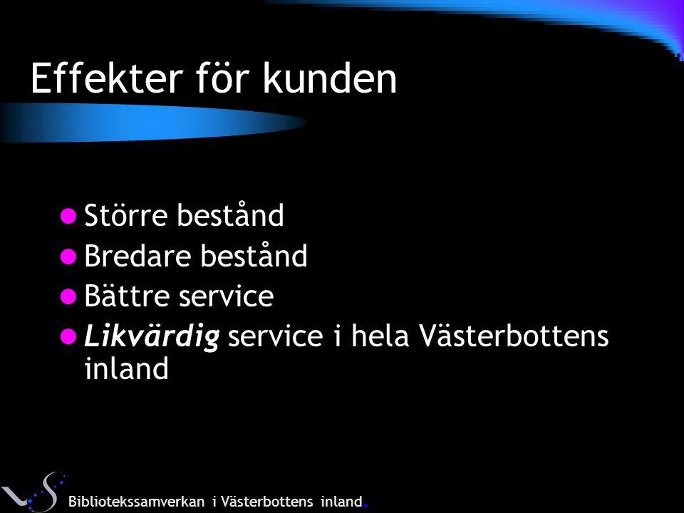 Effekter för kunden Större bestånd Bredare bestånd Bättre service Likvärdig service i hela Västerbottens inland Bibliotekssamverkan i Västerbottens inland