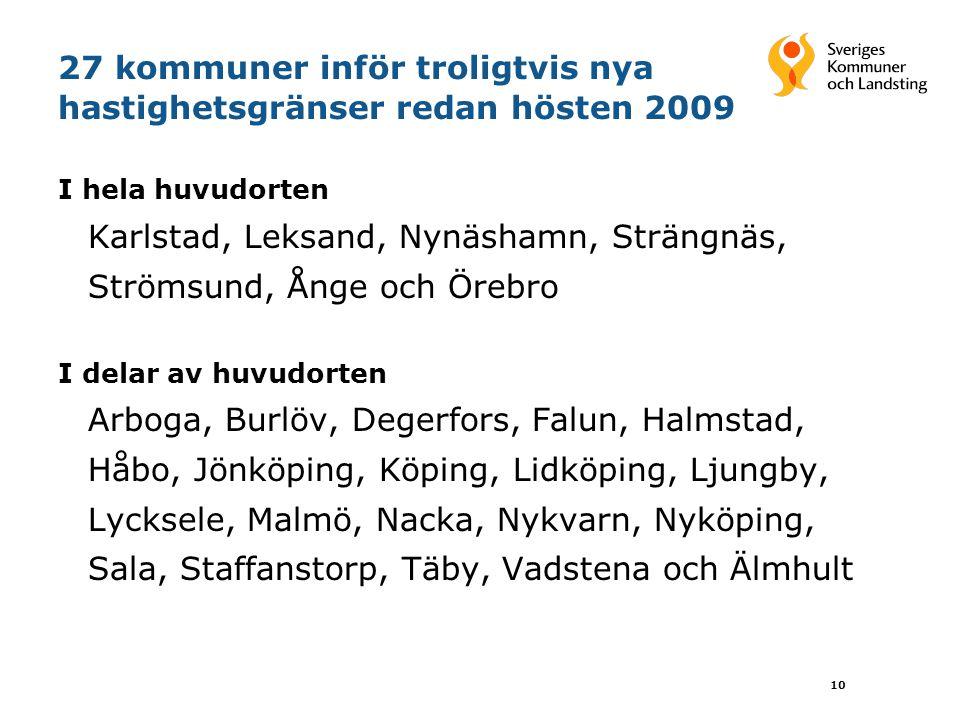 10 27 kommuner inför troligtvis nya hastighetsgränser redan hösten 2009 I hela huvudorten Karlstad, Leksand, Nynäshamn, Strängnäs, Strömsund, Ånge och