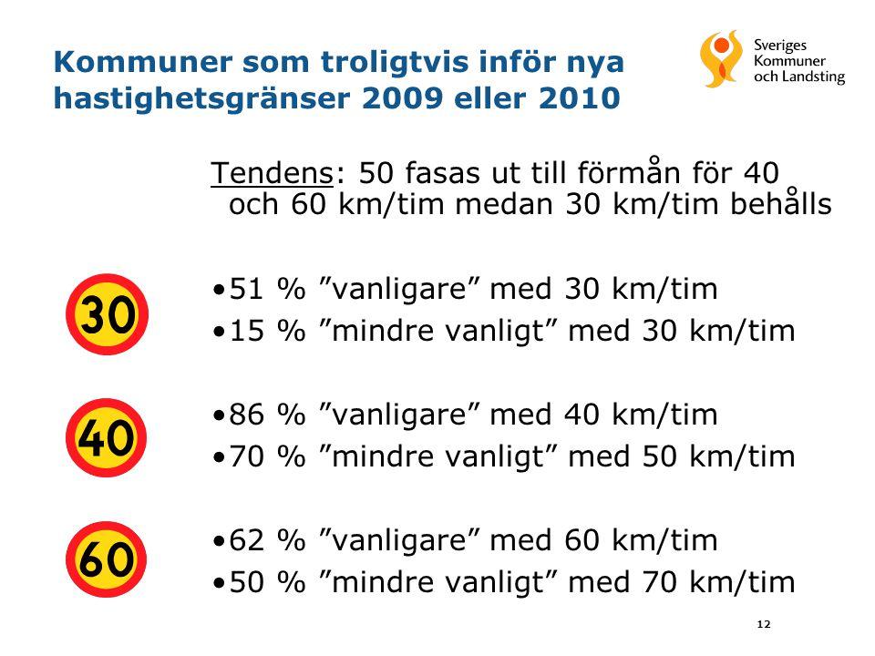 12 Kommuner som troligtvis inför nya hastighetsgränser 2009 eller 2010 Tendens: 50 fasas ut till förmån för 40 och 60 km/tim medan 30 km/tim behålls 5