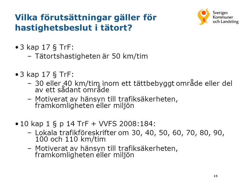 15 Vilka förutsättningar gäller för hastighetsbeslut i tätort? 3 kap 17 § TrF: –Tätortshastigheten är 50 km/tim 3 kap 17 § TrF: –30 eller 40 km/tim in