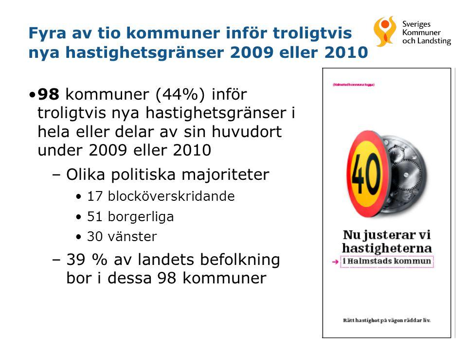 8 Fyra av tio kommuner inför troligtvis nya hastighetsgränser 2009 eller 2010 98 kommuner (44%) inför troligtvis nya hastighetsgränser i hela eller de